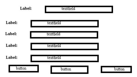 java layout labels text fields java gui layouts how do i place labels textfields