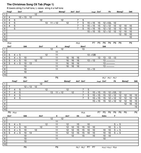 pedal steel e9 chord chart pdf tsfreeware
