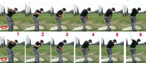 louis oosthuizen iron swing question number 1