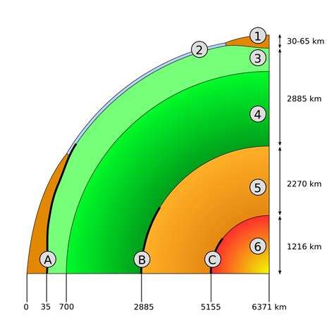 lade da esterno a energia solare estructura interna de la terra viquip 232 dia l