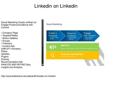Mba Baruch Linkedin by Linkedin Analytics Week 11 Mkt 9715 Baruch Mba Program