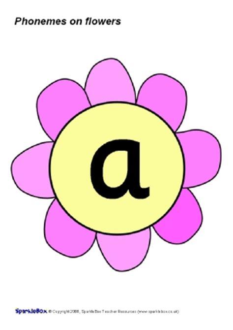 printable alphabet letters sparklebox image gallery sparklebox alphabet