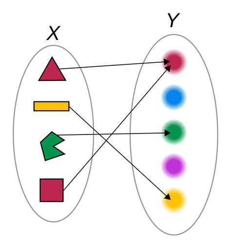 קובץ function color exle 3 svg ויקיספר