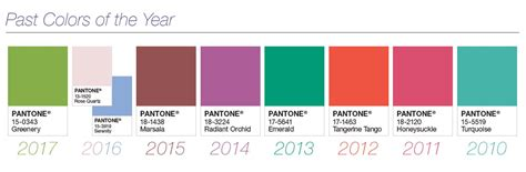 color of the year 2013 to the cosmos and beyond pantone s 2018 color of the year