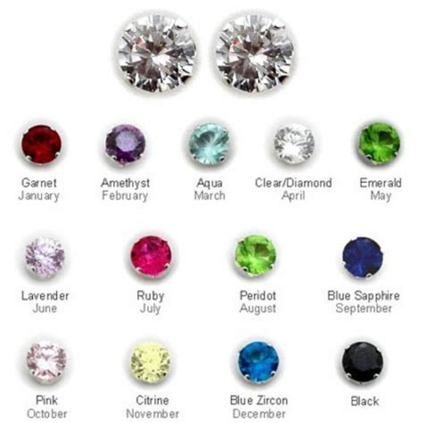 birthstone color for august birthstones