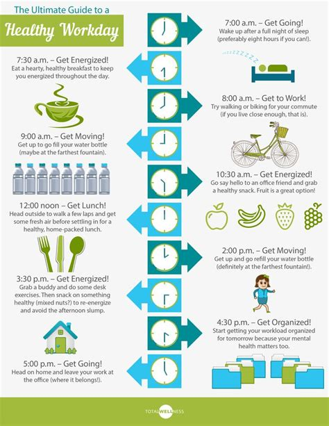 Template For Faith Based Health And Wellness Programs Collaboration 8 Best Workplace Wellness Images On