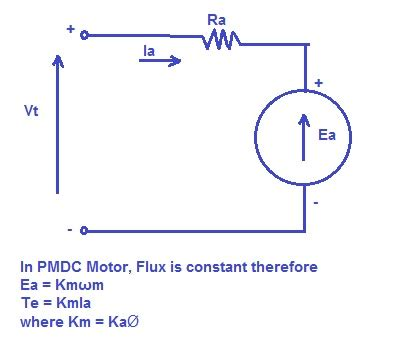 applications of pmdc motor permanent magnet dc pmdc motor construction working