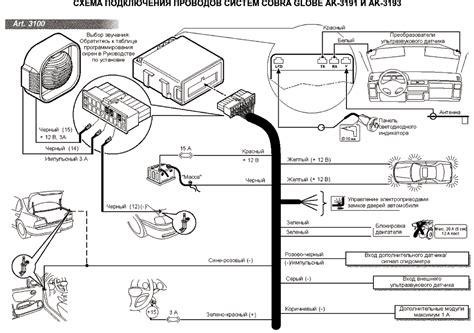 cobra alarm 3196 wiring diagram efcaviation