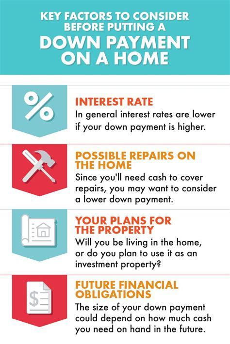 7 best down payment assistance images on pinterest down payment frugal and buying a house