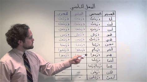 rag doll verb arabic grammar conjugating past tense verbs in arabic