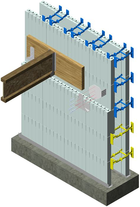 Garage Blue Prints quad lock icf