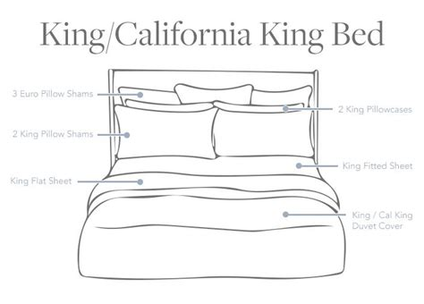 Difference Between California King And King Bed by How To Make A Bed The Anatomy Of A Bed Boll Branch