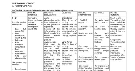 Nursing Home Design Trends anemia nursing care plan nursing care plan examples