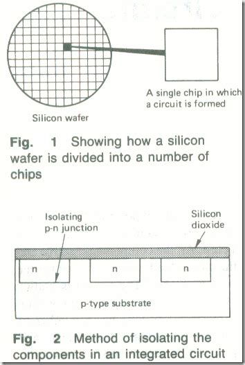 integrated circuit in physics integrated circuits science universe physics articles