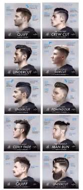 Galerry hairstyle pria mohawk