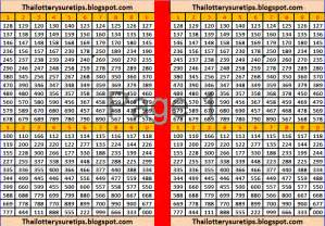 Thai lottery selected numbers thai lottery sure tips