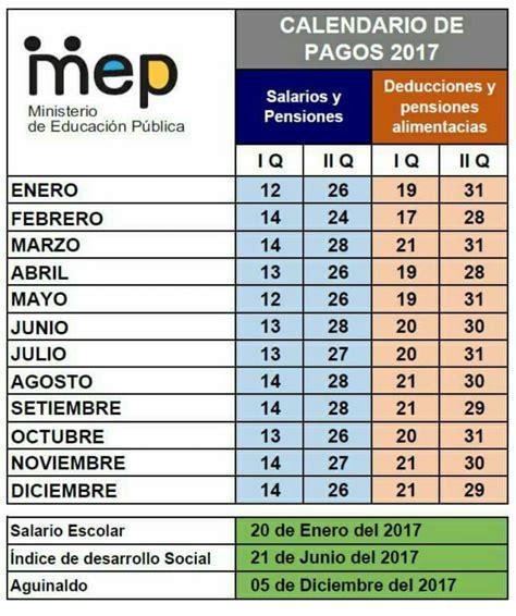 calendario de pagos del salario familiar mayo 2016 calendario pagos anses 2017 abril profes c t p matapalo inicio