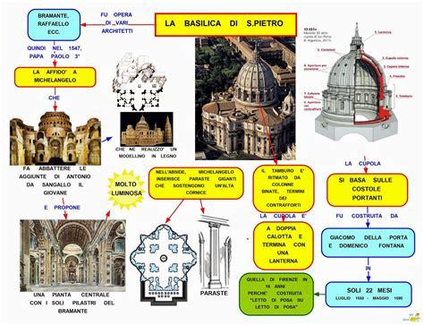 michelangelo cupola di san pietro mappa concettuale michelangelo la basilica di san