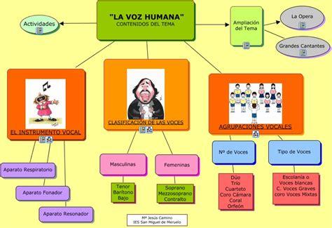 imagenes mentales escucho voces es tu d 237 a virtual tecnolog 237 a educativa huelva cmap