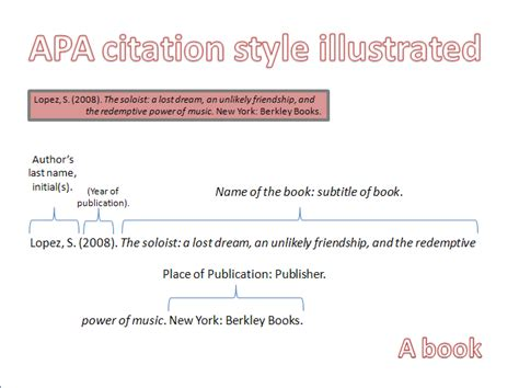 book reference apa two authors apa format exle book with authors exle