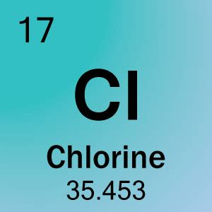 How Many Protons In Chlorine 1b Atomic Structure Chrisk