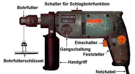 Beschriftung Maschine by Schlagbohrmaschine