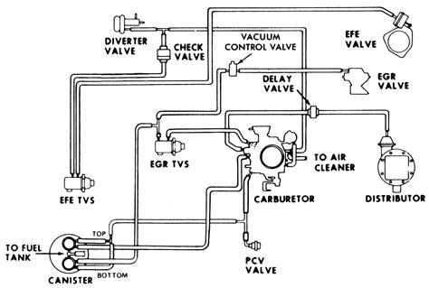1999 ford f150 vacuum diagram 1999 ford f 150 vacuum diagram 1999 ford f150 vacuum