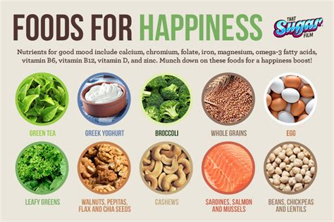 eat your feelings the food mood s guide to transforming your emotional books foods to boost happiness that sugar