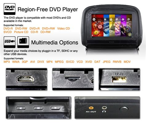 most compatible format dvd player headrest 2 x 9 quot hd car monitor pillow hdmi dvd player game