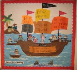 To try on pinterest pirate bulletin boards pirate theme and pirates