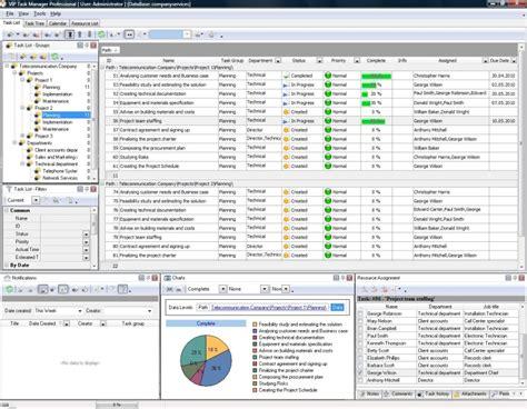 program review template process tracker to establish business