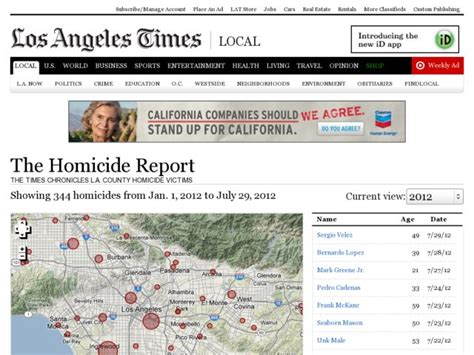 westmont the homicide report los angeles times westmont the homicide report los angeles times the