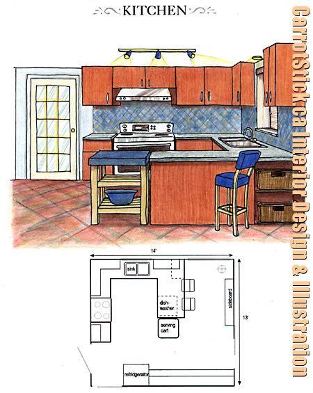 Interior design, remodeling kitchen and color palette