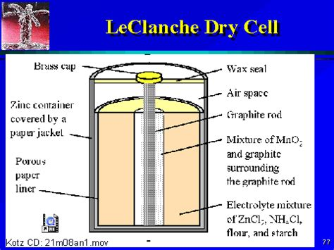 leclanche cell diagram diagram cell image collections how to guide and refrence