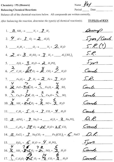 Type Of Chemical Reactions Worksheet by Balancing Chemical Equations Grade 10 Worksheet