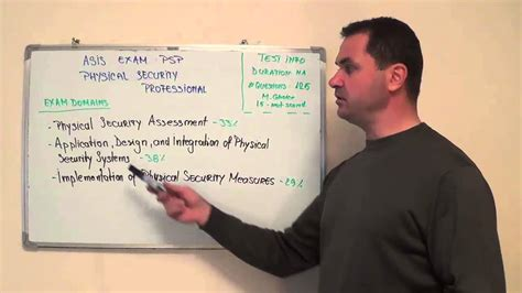 psp physical test security exam professional questions