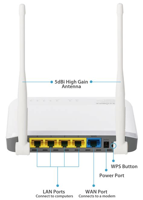 Edimax Br 6428ns V2 N300 Multi Function Wi Fi Router Murah Resmi edimax br 6428ns v2 n300 multi function wi fi router three essential networking tools in one