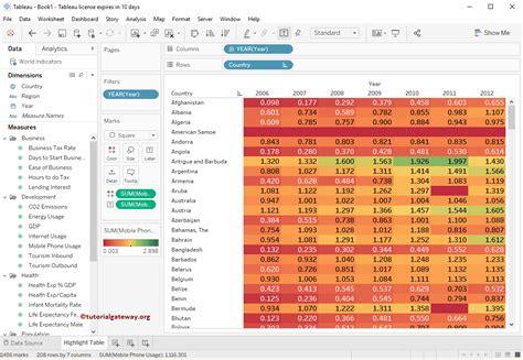 tableau mobile tutorial highlight table in tableau