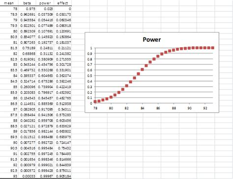 pattern of distribution test exle one sle t test real statistics using excel