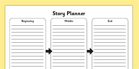 story planner template narrative planning template beginning middle end