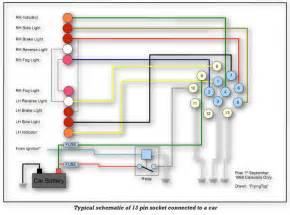 renault grand scenic towbar wiring diagram grand renault free wiring diagrams
