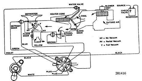 heater hoses diagram 2001 jeep grand heater