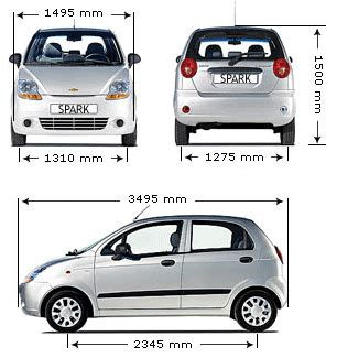chevrolet spark engine size chevrolet spark review in a nutshell aditya kavoor s