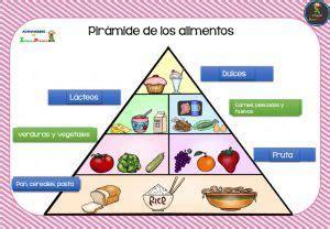 piramides de los alimentos las 25 mejores ideas sobre piramide alimentos en