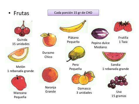 imagenes en ingles frutas diabetes mellitus