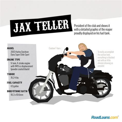 Jax Teller Bikes | what does jax teller s bike from sons of anarchy say about
