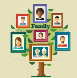 family genome template family tree template 37 free printable word excel pdf