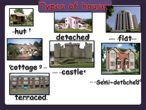 house type types of houses powerpoint