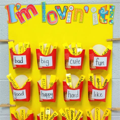 theme synonym francais 25 best ideas about word walls on pinterest classroom