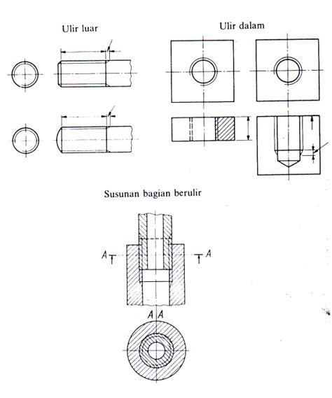 D 8 Baut M4x8 2 jenis jenis ulir drat bagian ii cara membaca dan